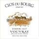 Domaine Huet Clos du Bourg Demi-Sec - label